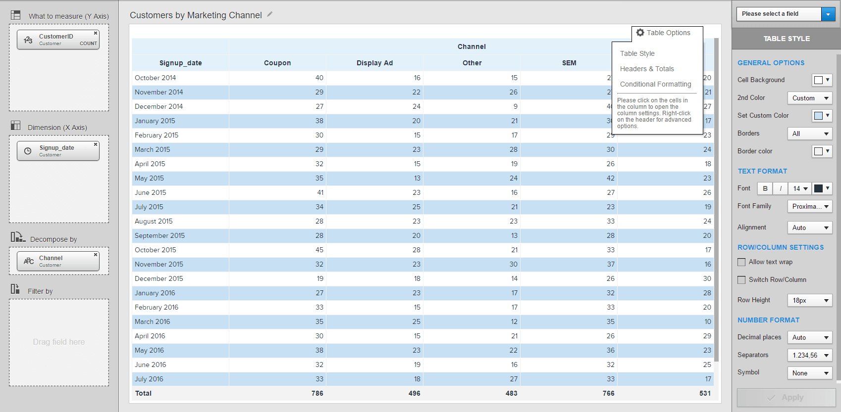 datapine's adavanced table style options