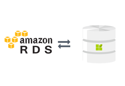 how to connect to aws rds mysql