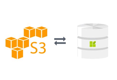 Amazon S3 Connector - Discover Advanced Amazon S3 Analytics