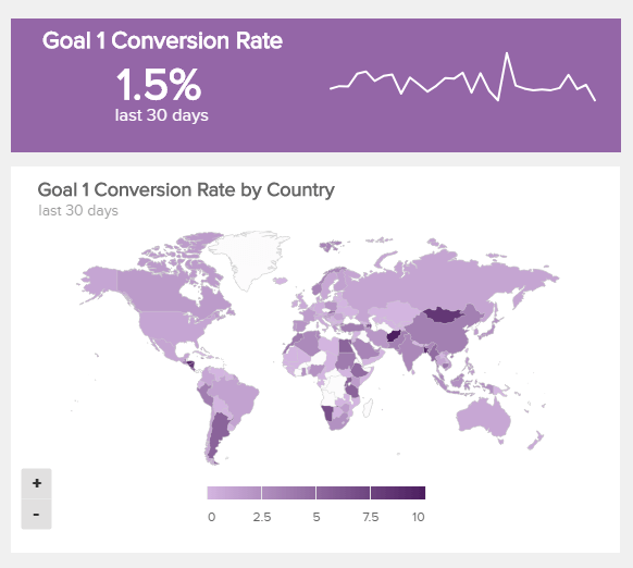 map chart which visualizes the goal conversion rates for different countries