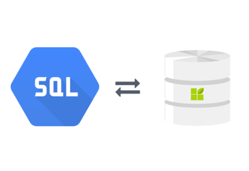 Google Cloud SQL Connector - Discover Google Cloud SQL Analytics