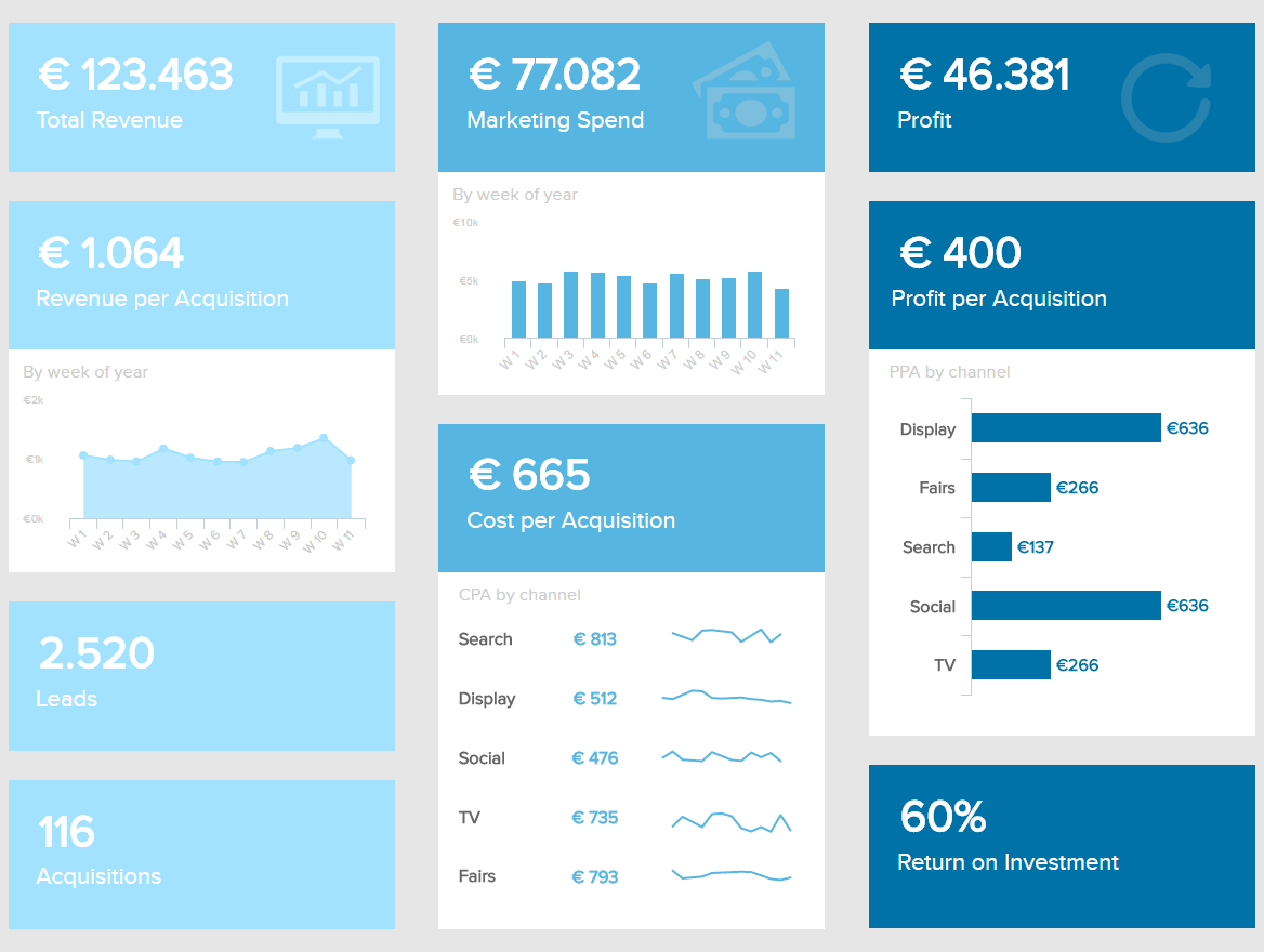 Marketing Dashboards Templates Examples To Track Your Results