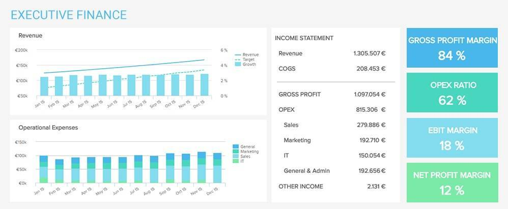 finance dashboard example for manager