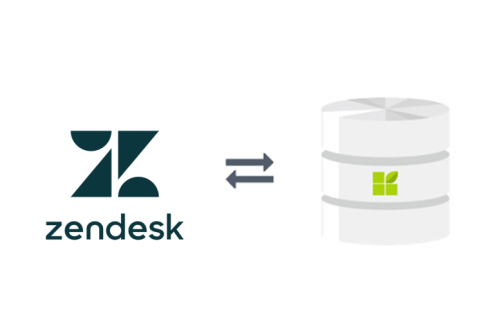 Zendesk connection to datapine